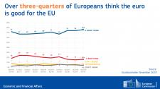 eurobarometer 2019 visuals 3