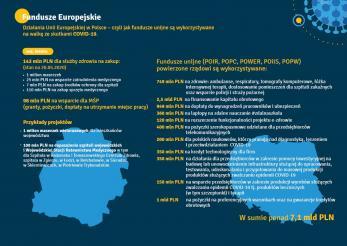 UE mapa pomcy regiony